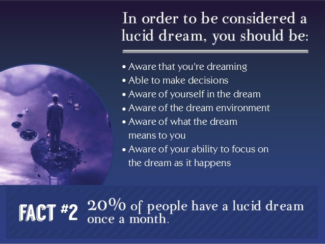 How do i have a lucid dream